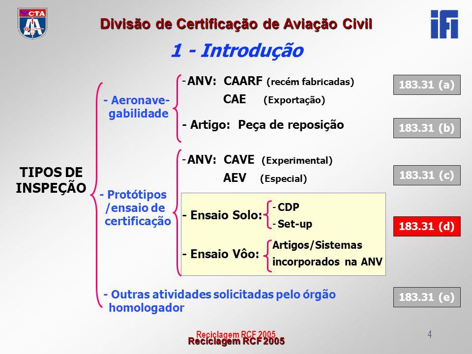 Reciclagem RCF 2005 Divisão de Certificação de Aviação Civil Reciclagem RCF 20054 TIPOS DE INSPEÇÃO - Aeronave- gabilidade - Protótipos /ensaio de cer