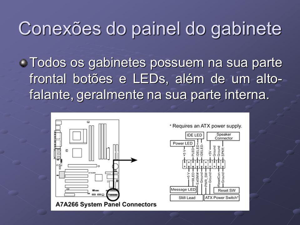 Conexões do painel do gabinete Todos os gabinetes possuem na sua parte frontal botões e LEDs, além de um alto- falante, geralmente na sua parte intern