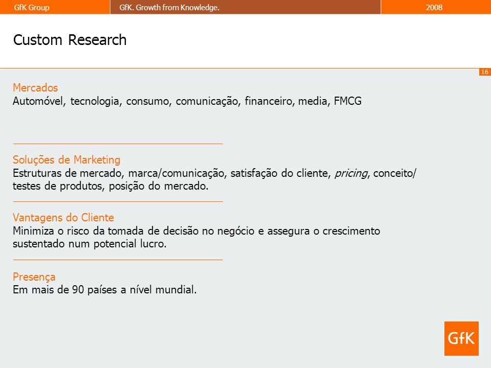 16 GfK GroupGfK. Growth from Knowledge.2008 Custom Research Mercados Automóvel, tecnologia, consumo, comunicação, financeiro, media, FMCG Soluções de