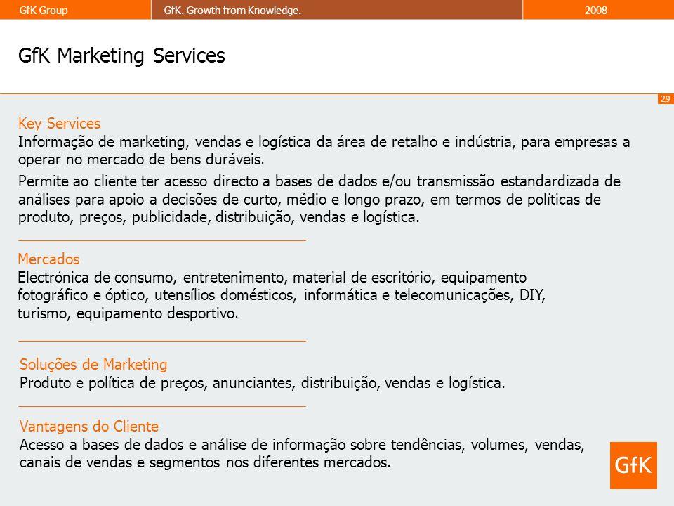 29 GfK GroupGfK. Growth from Knowledge.2008 GfK Marketing Services Key Services Informação de marketing, vendas e logística da área de retalho e indús