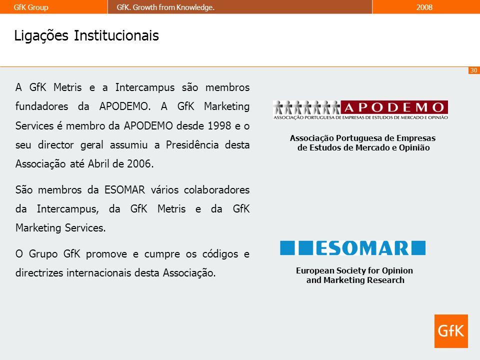 30 GfK GroupGfK. Growth from Knowledge.2008 Associação Portuguesa de Empresas de Estudos de Mercado e Opinião European Society for Opinion and Marketi