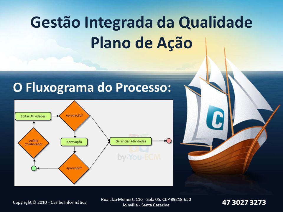 Gestão Integrada da Qualidade Plano de Ação O Fluxograma do Processo: Copyright © 2010 - Caribe Informática Rua Elza Meinert, 116 - Sala 05. CEP 89218