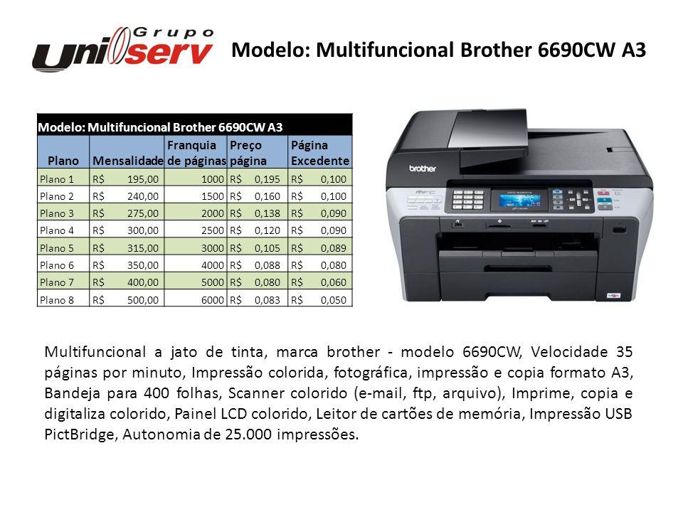 Modelo: Multifuncional Brother 6690CW A3 Plano Mensalidade Franquia Preço Página de páginas página Excedente Plano 1 R$ 195,001000 R$ 0,195 R$ 0,100 P