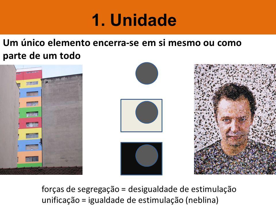 1. Unidade forças de segregação = desigualdade de estimulação unificação = igualdade de estimulação (neblina) Um único elemento encerra-se em si mesmo