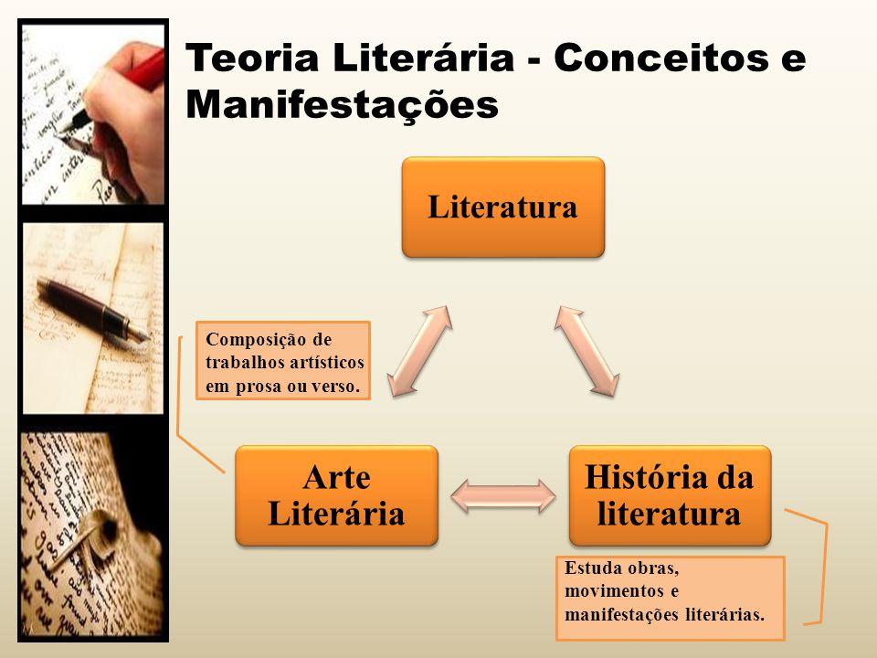 Teoria Literária - Conceitos e Manifestações Literatura História da literatura Arte Literária Composição de trabalhos artísticos em prosa ou verso. Es