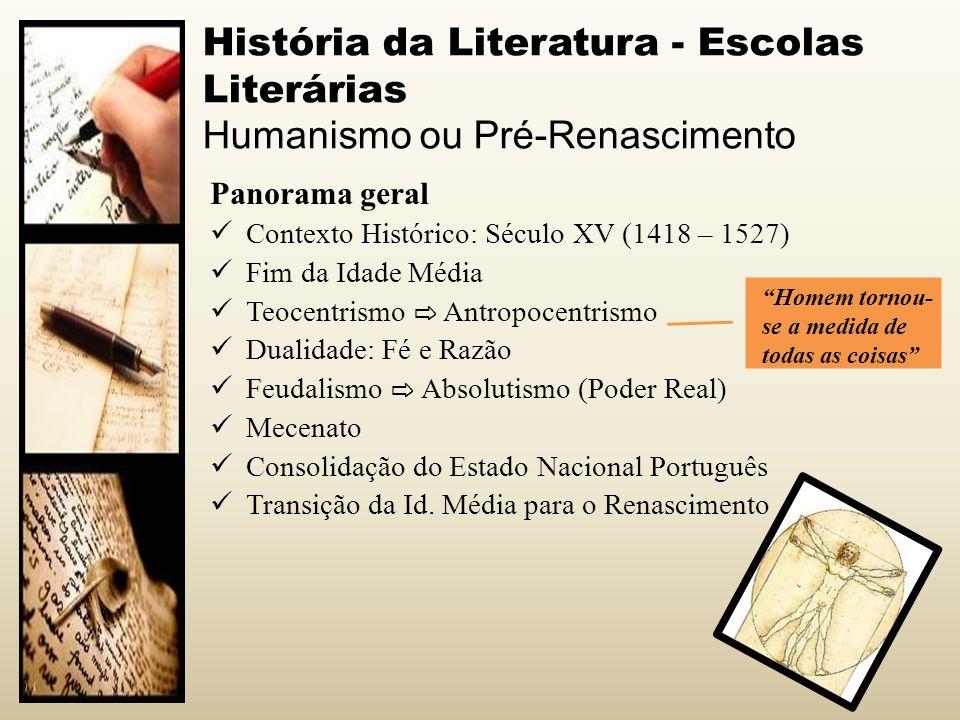 História da Literatura - Escolas Literárias Humanismo ou Pré-Renascimento Panorama geral Contexto Histórico: Século XV (1418 – 1527) Fim da Idade Médi