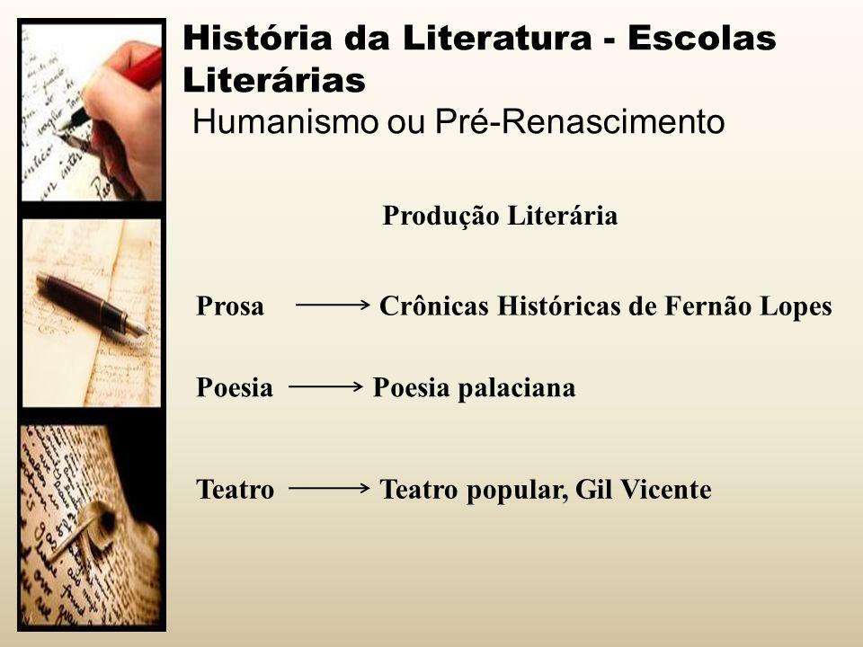 História da Literatura - Escolas Literárias Humanismo ou Pré-Renascimento Produção Literária ProsaCrônicas Históricas de Fernão Lopes PoesiaPoesia pal