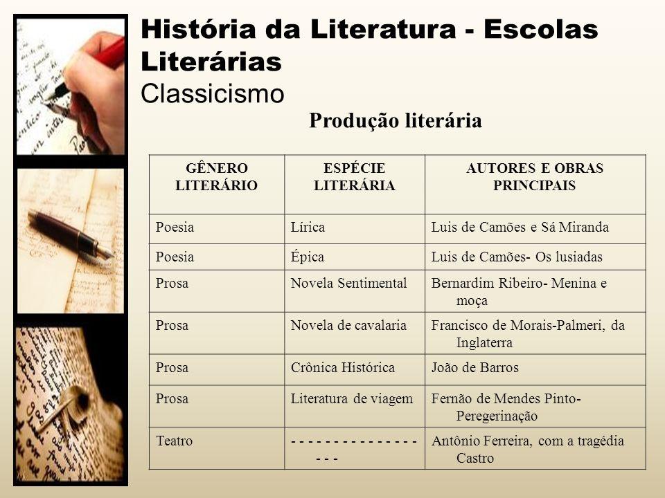 História da Literatura - Escolas Literárias Classicismo GÊNERO LITERÁRIO ESPÉCIE LITERÁRIA AUTORES E OBRAS PRINCIPAIS PoesiaLíricaLuis de Camões e Sá