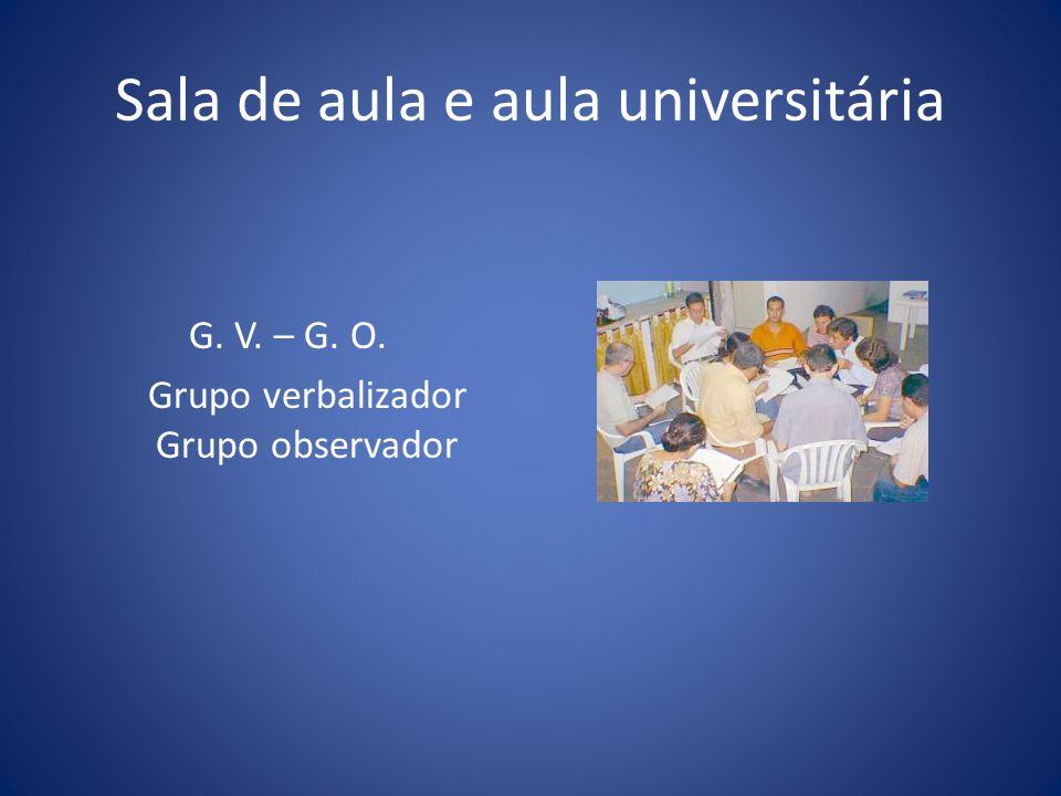 Sala de aula e aula universitária G. V. – G. O. Grupo verbalizador Grupo observador