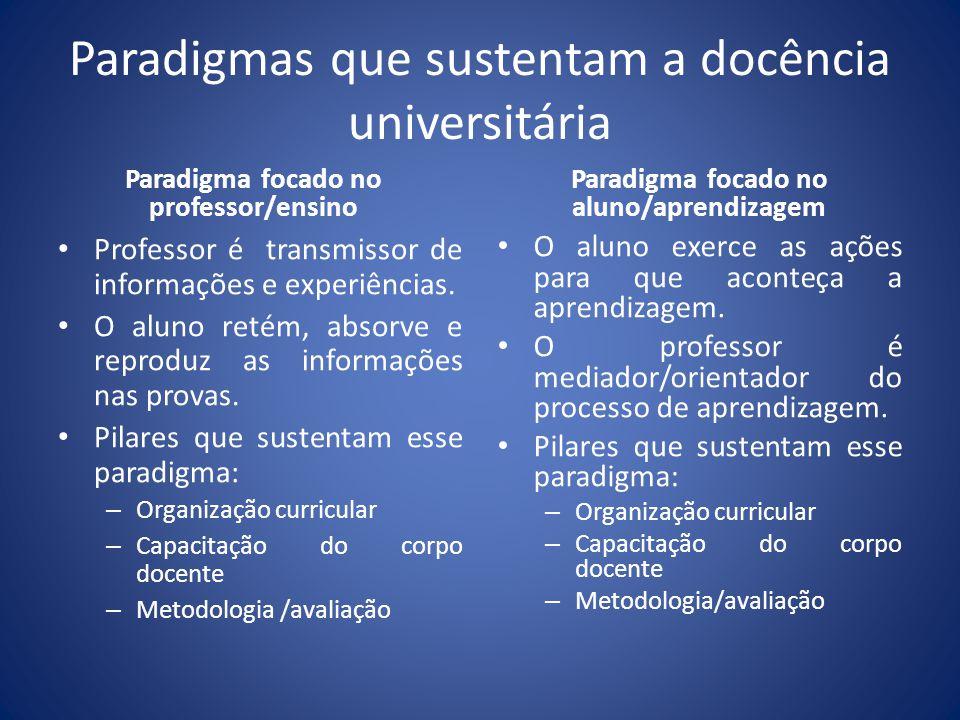 Paradigmas que sustentam a docência universitária Paradigma focado no professor/ensino Professor é transmissor de informações e experiências. O aluno