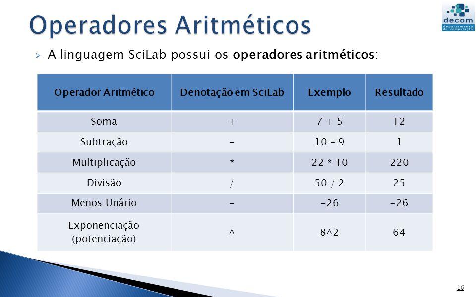A linguagem SciLab possui os operadores aritméticos: 16 Operador AritméticoDenotação em SciLabExemploResultado Soma+7 + 512 Subtração-10 – 91 Multipli