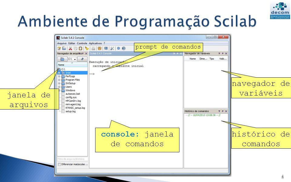 4 console: janela de comandos histórico de comandos navegador de variáveis janela de arquivos prompt de comandos
