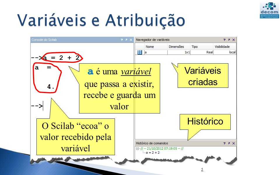 UFMG DCC001 2013-1 5 a é uma variável que passa a existir, recebe e guarda um valor Variáveis criadas Histórico O Scilab ecoa o valor recebido pela va