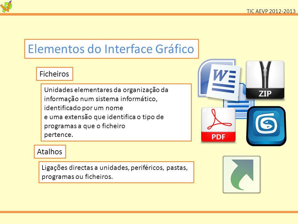 TIC AEVP 2012-2013 Elementos do Interface Gráfico Ficheiros Unidades elementares da organização da informação num sistema informático, identificado po