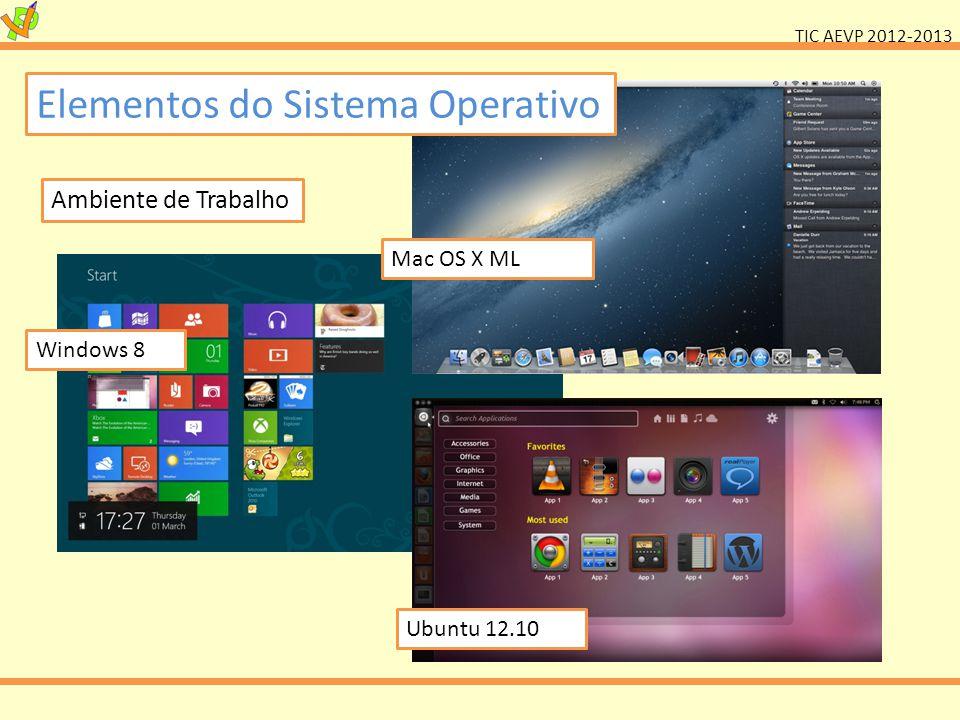 TIC AEVP 2012-2013 Elementos do Sistema Operativo Ambiente de Trabalho Mac OS X ML Windows 8 Ubuntu 12.10