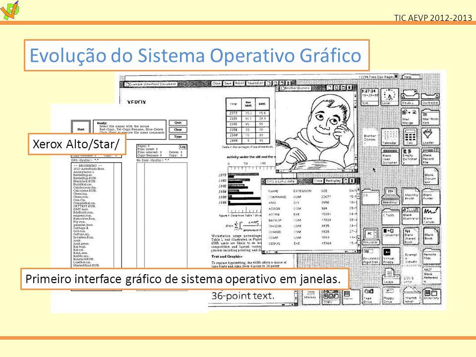 TIC AEVP 2012-2013 Evolução do Sistema Operativo Gráfico Xerox Alto/Star/ Primeiro interface gráfico de sistema operativo em janelas.