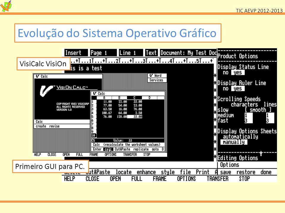 TIC AEVP 2012-2013 Evolução do Sistema Operativo Gráfico VisiCalc VisiOn Primeiro GUI para PC.