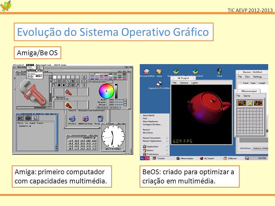 TIC AEVP 2012-2013 Evolução do Sistema Operativo Gráfico Amiga/Be OS Amiga: primeiro computador com capacidades multimédia. BeOS: criado para optimiza