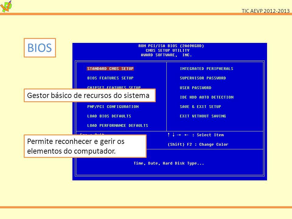 TIC AEVP 2012-2013 Evolução do Sistema Operativo Gráfico X Windows Base de GUI para sistemas operativos UNIX e Linux.