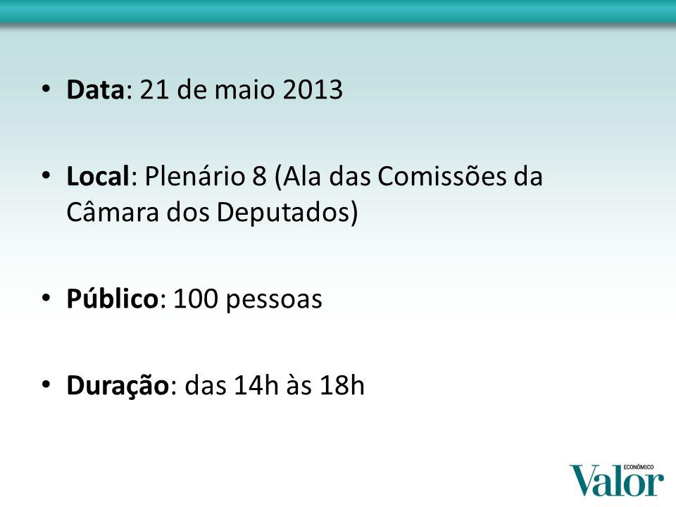 Data: 21 de maio 2013 Local: Plenário 8 (Ala das Comissões da Câmara dos Deputados) Público: 100 pessoas Duração: das 14h às 18h