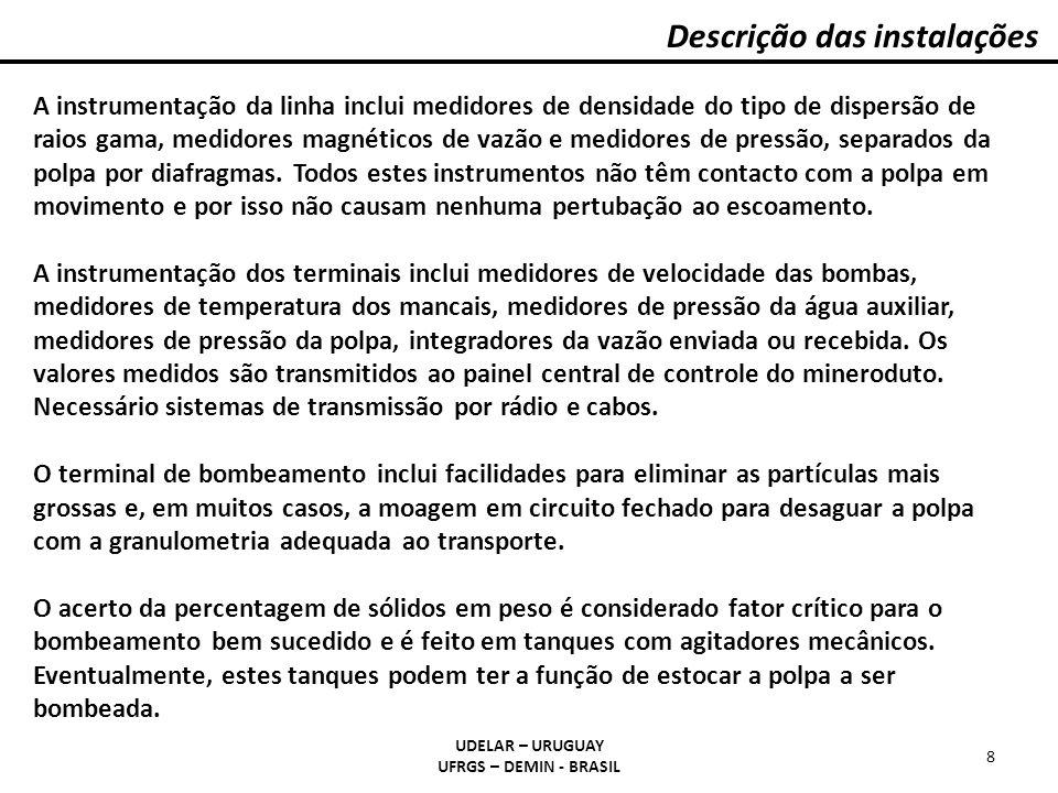 Descrição das instalações UDELAR – URUGUAY UFRGS – DEMIN - BRASIL 8 A instrumentação da linha inclui medidores de densidade do tipo de dispersão de ra