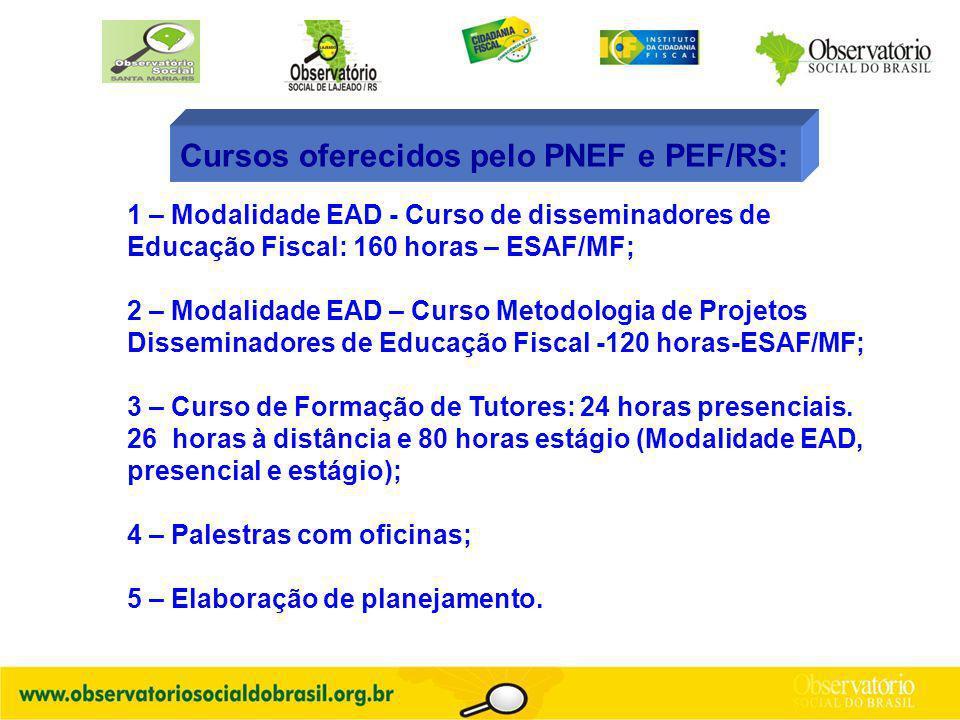 Cursos oferecidos pelo PNEF e PEF/RS: 1 – Modalidade EAD - Curso de disseminadores de Educação Fiscal: 160 horas – ESAF/MF; 2 – Modalidade EAD – Curso
