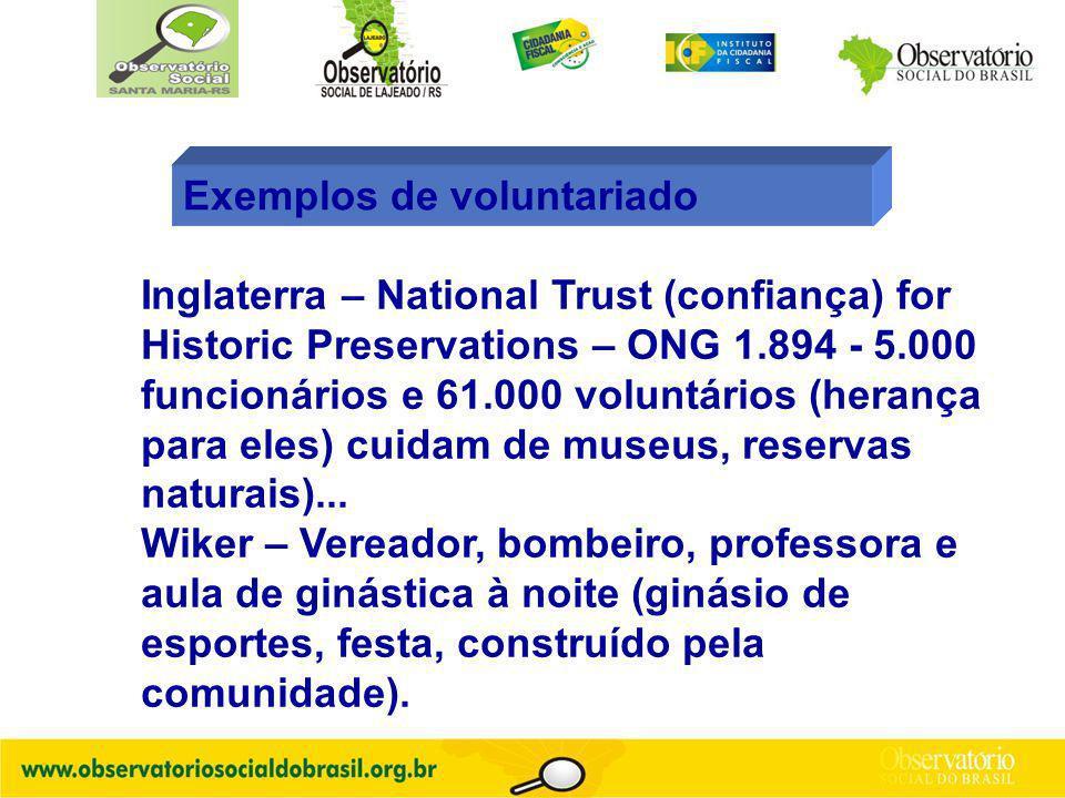 Inglaterra – National Trust (confiança) for Historic Preservations – ONG 1.894 - 5.000 funcionários e 61.000 voluntários (herança para eles) cuidam de museus, reservas naturais)...