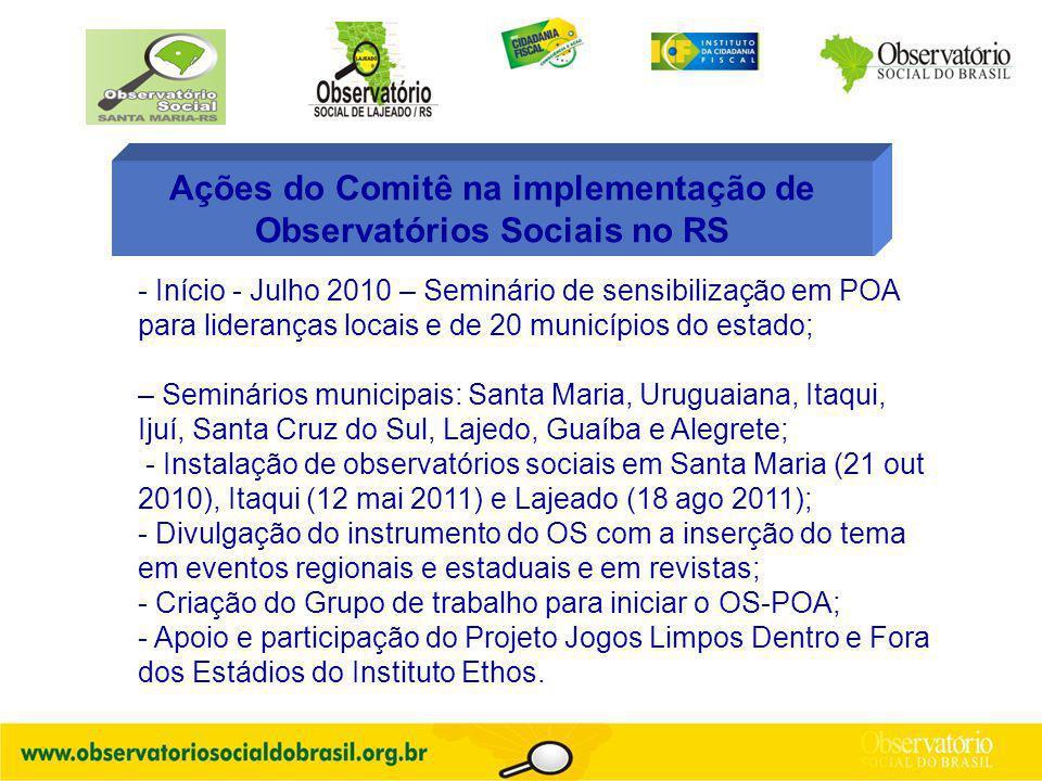 Ações do Comitê na implementação de Observatórios Sociais no RS - Início - Julho 2010 – Seminário de sensibilização em POA para lideranças locais e de