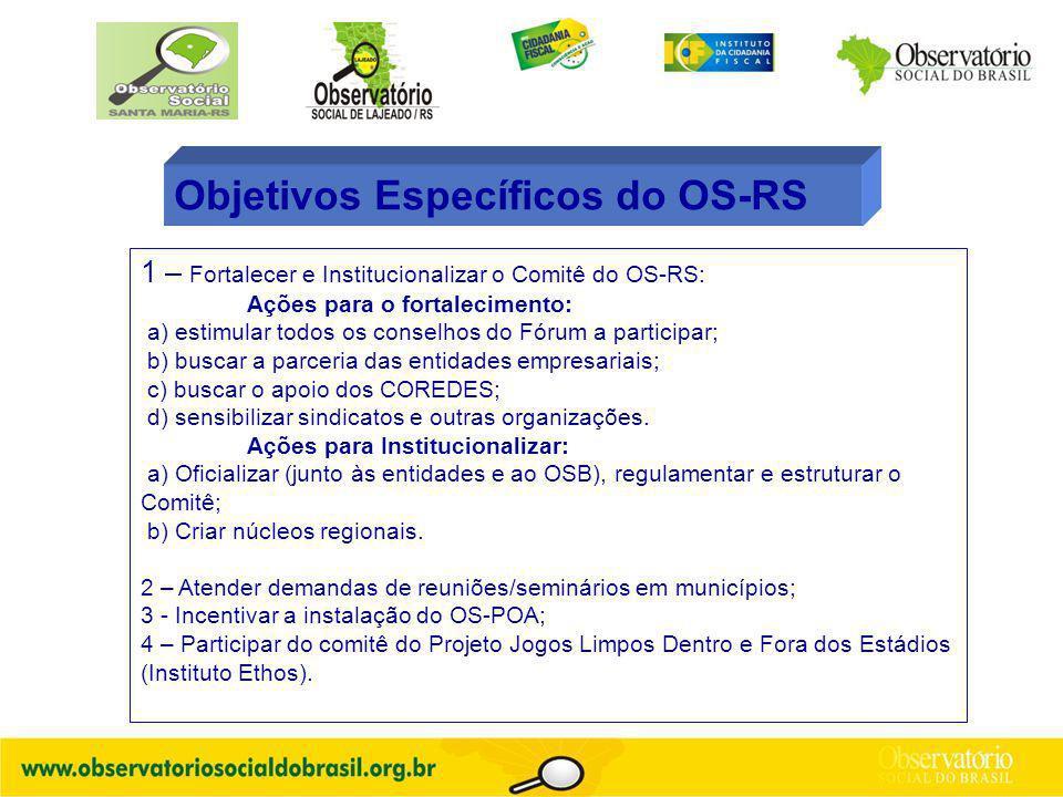 Objetivos Específicos do OS-RS 1 – Fortalecer e Institucionalizar o Comitê do OS-RS: Ações para o fortalecimento: a) estimular todos os conselhos do F