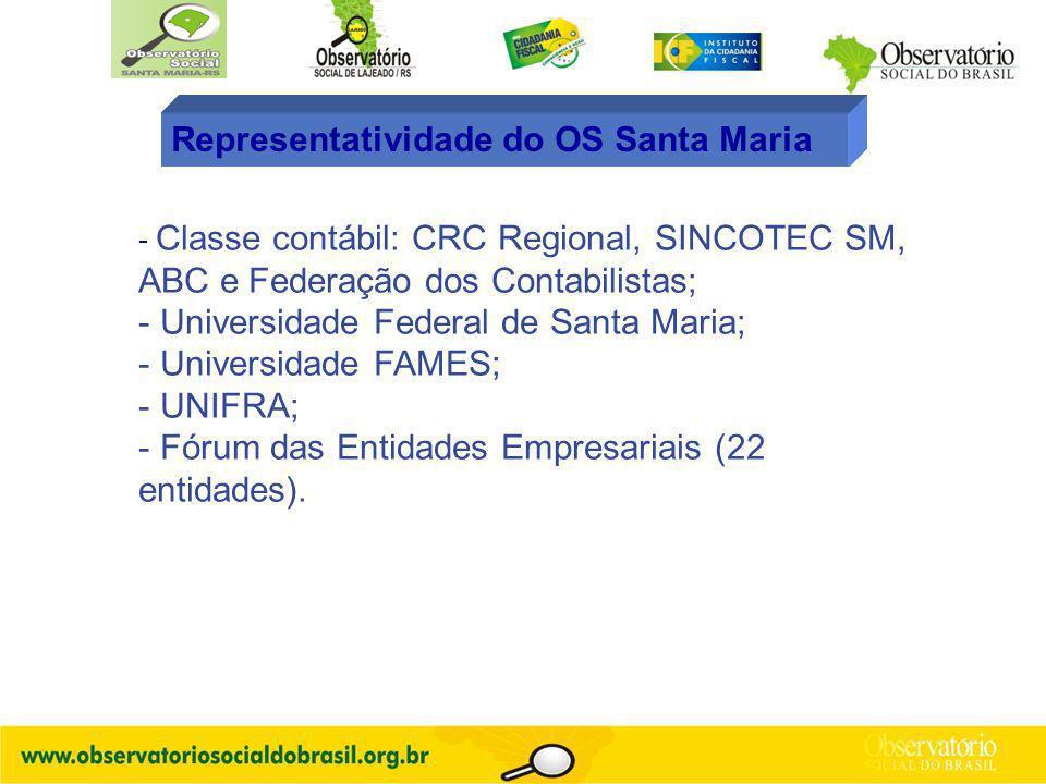 Representatividade do OS Santa Maria - Classe contábil: CRC Regional, SINCOTEC SM, ABC e Federação dos Contabilistas; - Universidade Federal de Santa
