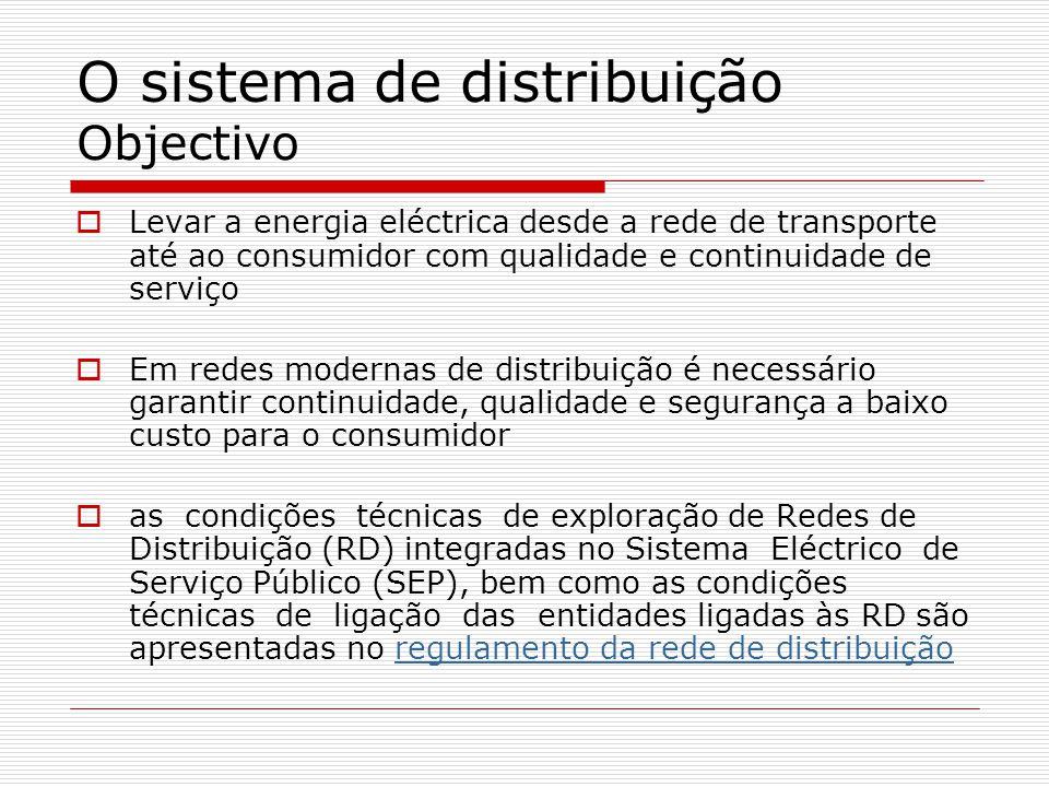 O sistema de distribuição Objectivo Levar a energia eléctrica desde a rede de transporte até ao consumidor com qualidade e continuidade de serviço Em