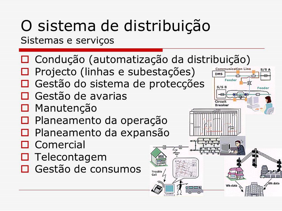 O sistema de distribuição Sistemas e serviços Condução (automatização da distribuição) Projecto (linhas e subestações) Gestão do sistema de protecções