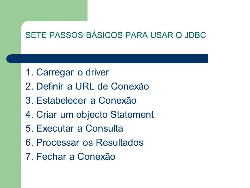 SETE PASSOS BÁSICOS PARA USAR O JDBC 1. Carregar o driver 2. Definir a URL de Conexão 3. Estabelecer a Conexão 4. Criar um objecto Statement 5. Execut