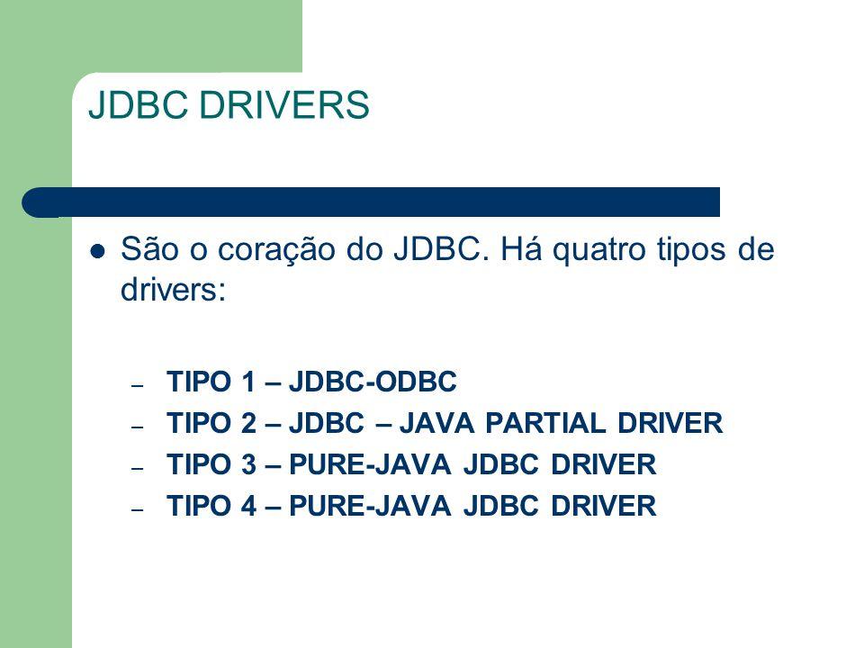JDBC DRIVERS São o coração do JDBC. Há quatro tipos de drivers: – TIPO 1 – JDBC-ODBC – TIPO 2 – JDBC – JAVA PARTIAL DRIVER – TIPO 3 – PURE-JAVA JDBC D