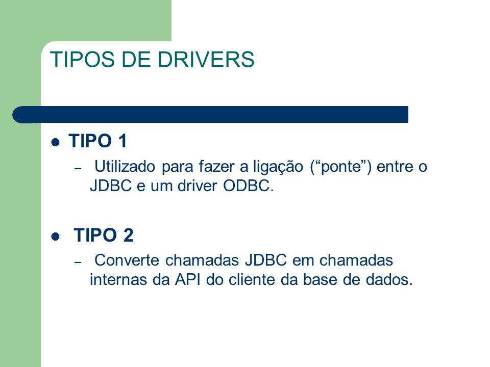 TIPOS DE DRIVERS TIPO 1 – Utilizado para fazer a ligação (ponte) entre o JDBC e um driver ODBC. TIPO 2 – Converte chamadas JDBC em chamadas internas d