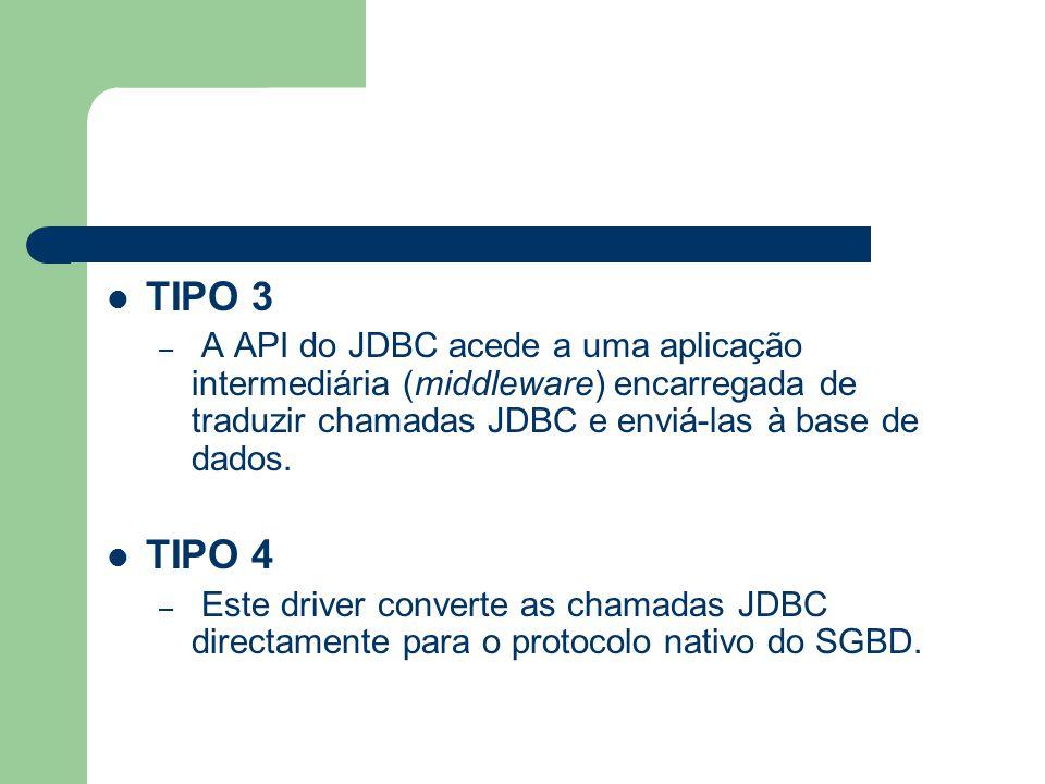 TIPO 3 – A API do JDBC acede a uma aplicação intermediária (middleware) encarregada de traduzir chamadas JDBC e enviá-las à base de dados. TIPO 4 – Es