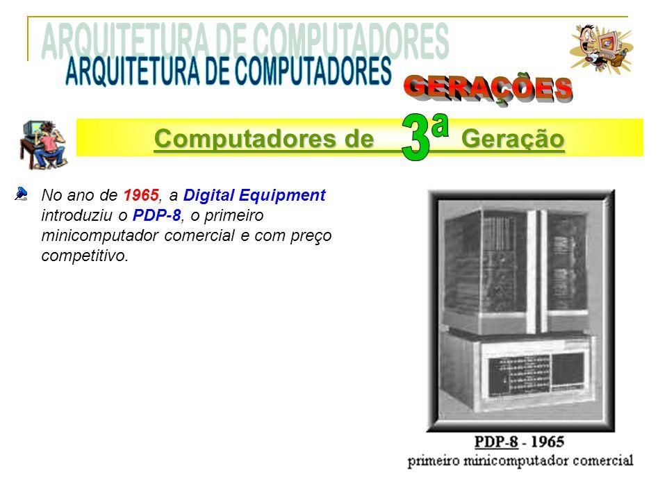 No ano de 1965, a Digital Equipment introduziu o PDP-8, o primeiro minicomputador comercial e com preço competitivo. Computadores de Geração
