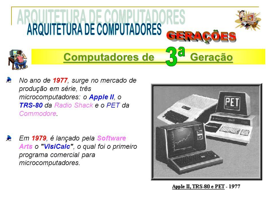 No ano de 1977, surge no mercado de produção em série, três microcomputadores: o Apple II, o TRS-80 da Radio Shack e o PET da Commodore.
