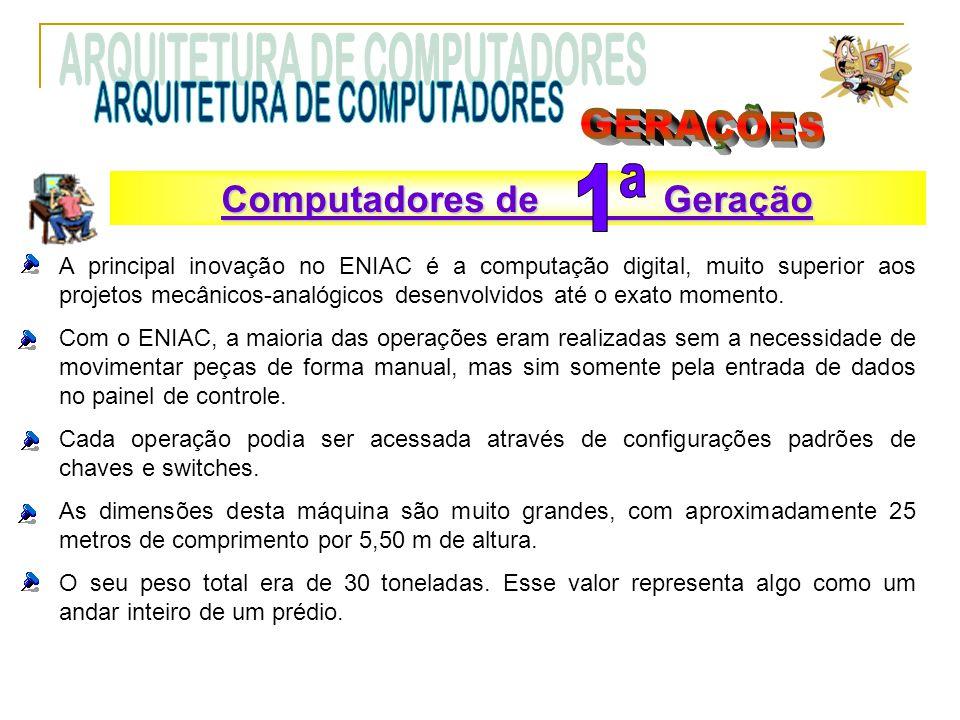 A principal inovação no ENIAC é a computação digital, muito superior aos projetos mecânicos-analógicos desenvolvidos até o exato momento.