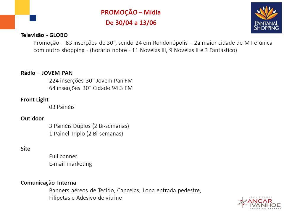 Televisão - GLOBO Promoção – 83 inserções de 30, sendo 24 em Rondonópolis – 2a maior cidade de MT e única com outro shopping - (horário nobre - 11 Novelas III, 9 Novelas II e 3 Fantástico) Rádio – JOVEM PAN 224 inserções 30 Jovem Pan FM 64 inserções 30 Cidade 94.3 FM Front Light 03 Painéis Out door 3 Painéis Duplos (2 Bi-semanas) 1 Painel Triplo (2 Bi-semanas) Site Full banner E-mail marketing Comunicação Interna Banners aéreos de Tecido, Cancelas, Lona entrada pedestre, Filipetas e Adesivo de vitrine PROMOÇÃO – Mídia De 30/04 a 13/06
