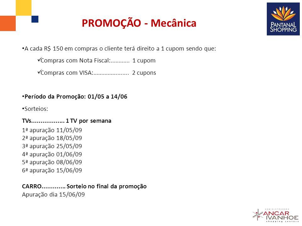 A cada R$ 150 em compras o cliente terá direito a 1 cupom sendo que: Compras com Nota Fiscal:............