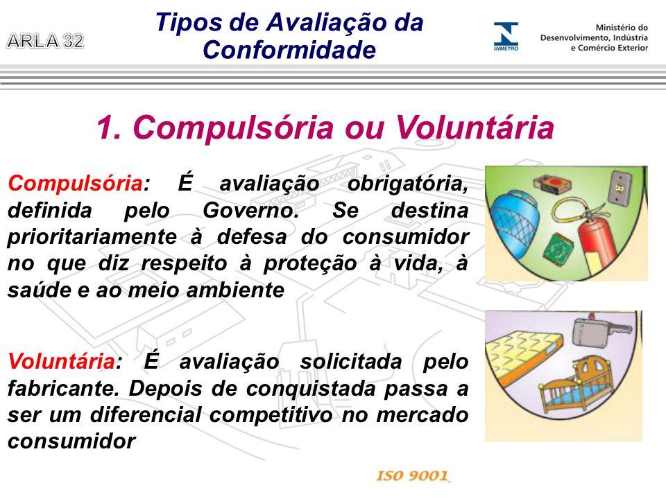Tipos de Avaliação da Conformidade 1. Compulsória ou Voluntária Compulsória: É avaliação obrigatória, definida pelo Governo. Se destina prioritariamen