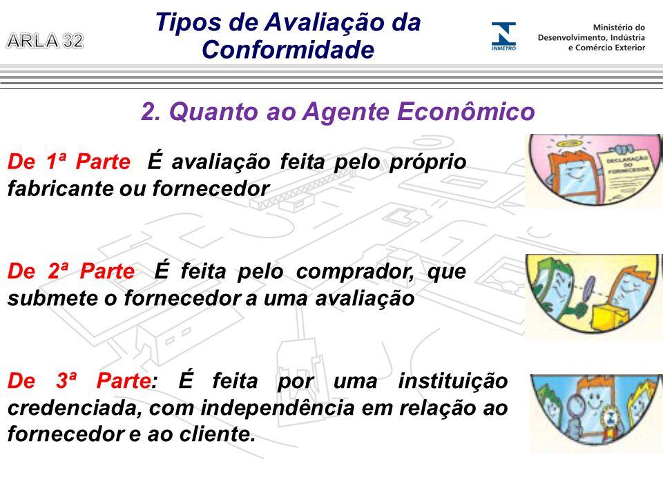2. Quanto ao Agente Econômico De 1ª Parte: É avaliação feita pelo próprio fabricante ou fornecedor De 2ª Parte: É feita pelo comprador, que submete o