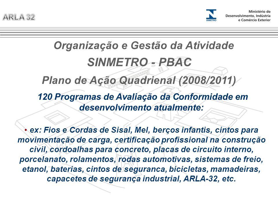SINMETRO - PBAC 120 Programas de Avaliação da Conformidade em desenvolvimento atualmente: ex: Fios e Cordas de Sisal, Mel, berços infantis, cintos par