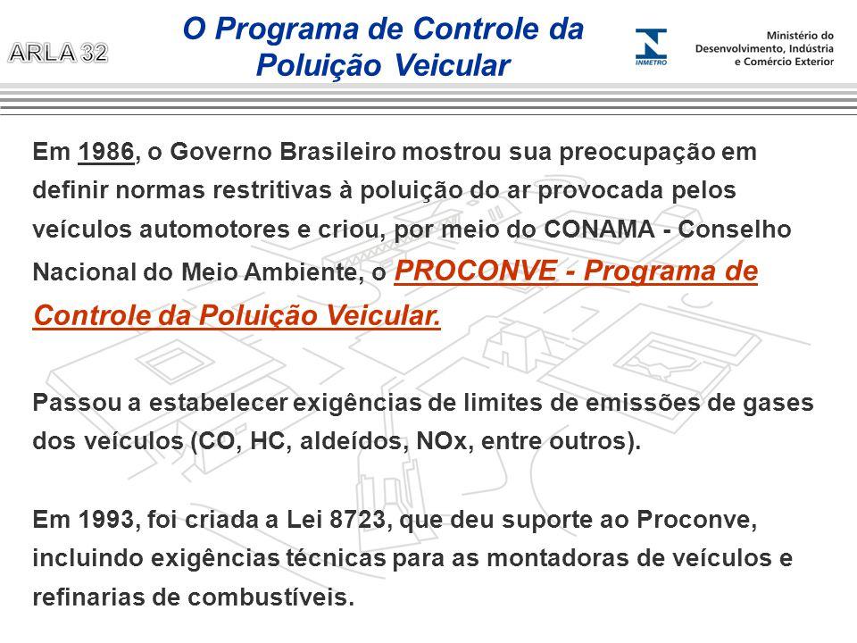 Em 1986, o Governo Brasileiro mostrou sua preocupação em definir normas restritivas à poluição do ar provocada pelos veículos automotores e criou, por