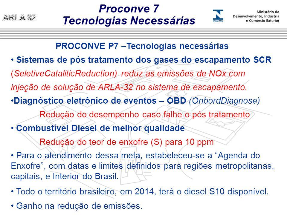 PROCONVE P7 –Tecnologias necessárias Sistemas de pós tratamento dos gases do escapamento SCR (SeletiveCataliticReduction) reduz as emissões de NOx com