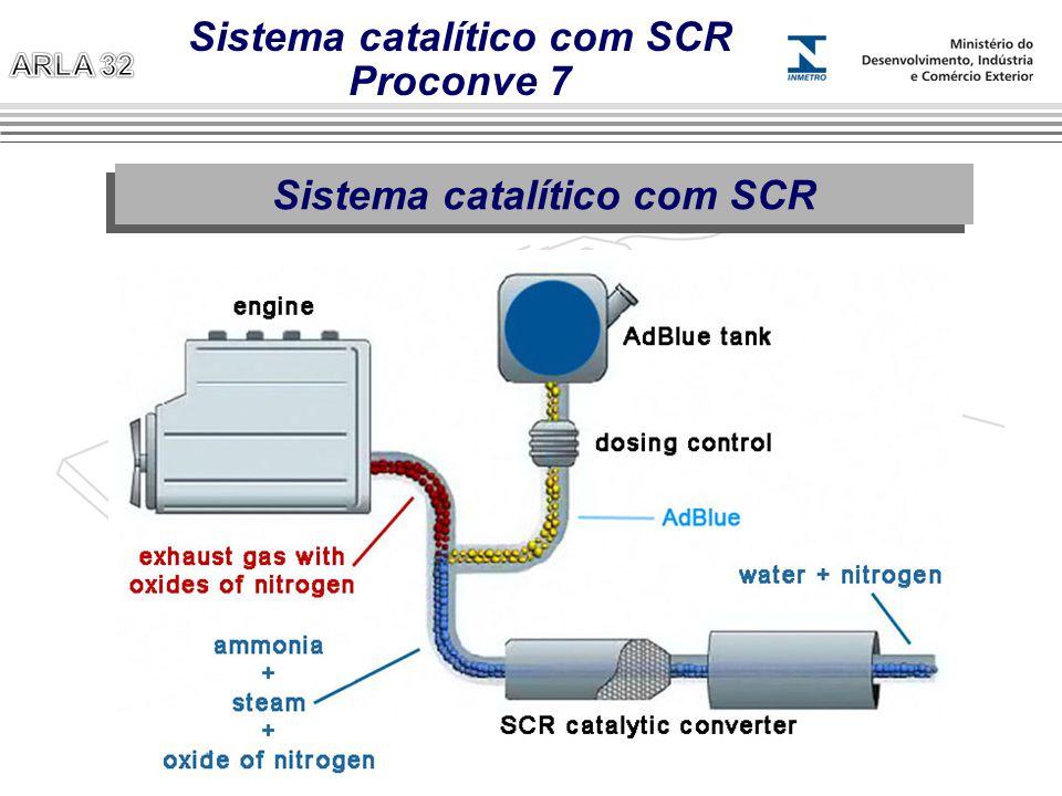 Sistema catalítico com SCR Sistema catalítico com SCR Proconve 7