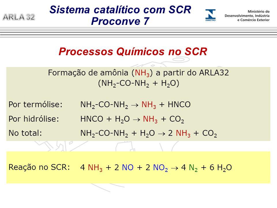 Formação de amônia (NH 3 ) a partir do ARLA32 (NH 2 -CO-NH 2 + H 2 O) Por termólise: NH 2 -CO-NH 2 NH 3 + HNCO Por hidrólise: HNCO + H 2 O NH 3 + CO 2