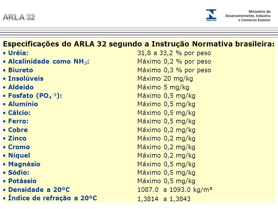 Especificações do ARLA 32 segundo a Instrução Normativa brasileira: Uréia:31,8 a 33,2 % por peso Alcalinidade como NH 3 :Máximo 0,2 % por peso Biureto