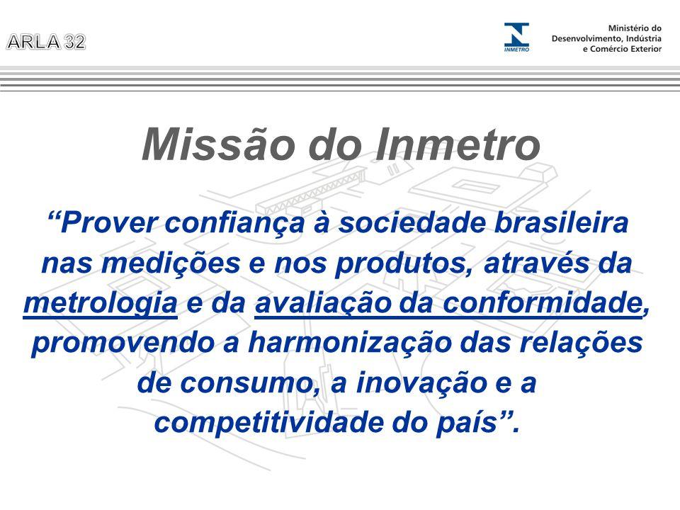 Missão do Inmetro Prover confiança à sociedade brasileira nas medições e nos produtos, através da metrologia e da avaliação da conformidade, promovend